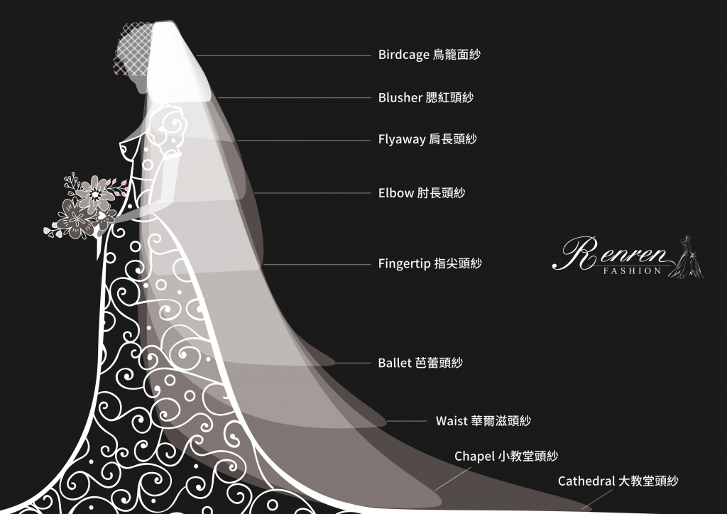 RenRen-新娘-頭紗-款式介紹-1